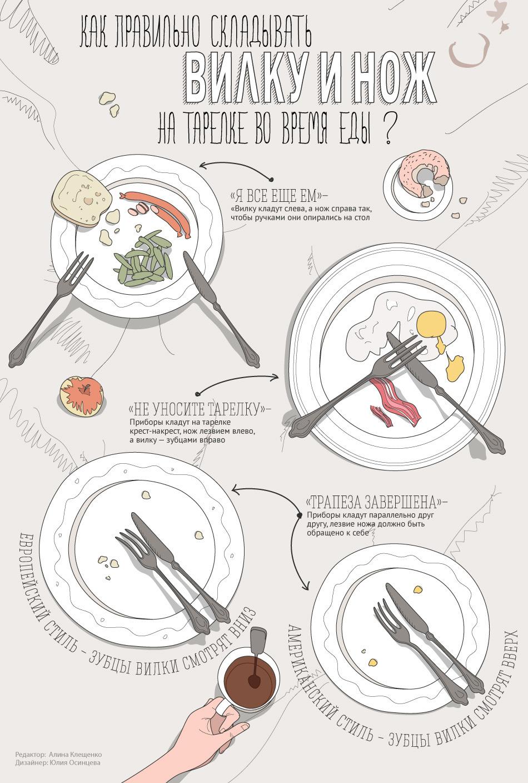 Как складывать вилку и нож на тарелке во время и после еды