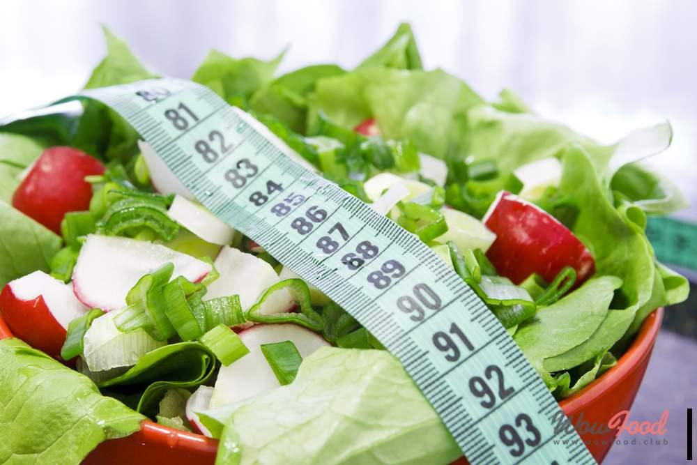 Продукты не содержащие калории