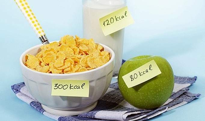 Не все калории одинаковы
