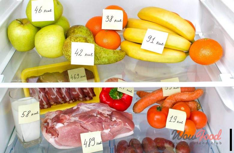 Необходимые факты о калориях